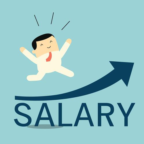 minimumloon